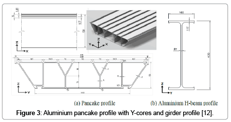 applied-mechanical-engineering-Aluminium-pancake