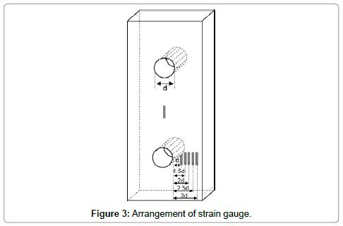 applied-mechanical-engineering-Arrangement
