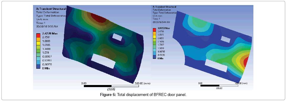 applied-mechanical-engineering-BFREC-door-panel
