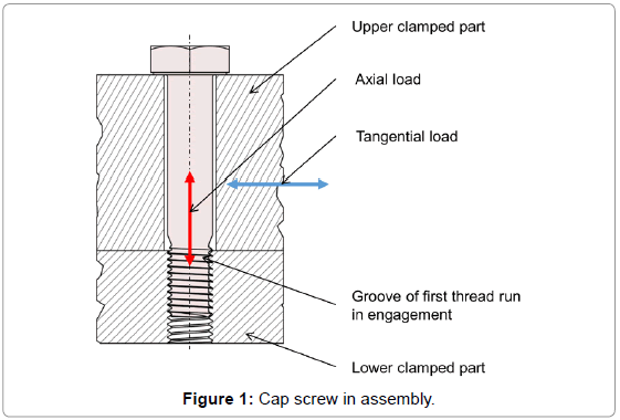 applied-mechanical-engineering-Cap-screw-assembly