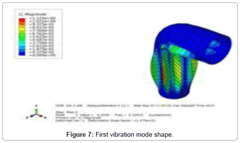 applied-mechanical-engineering-First-vibration
