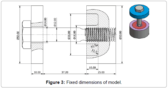 applied-mechanical-engineering-Fixed-dimensions-model