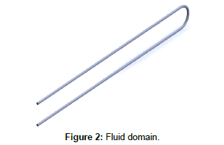 applied-mechanical-engineering-Fluid-domain