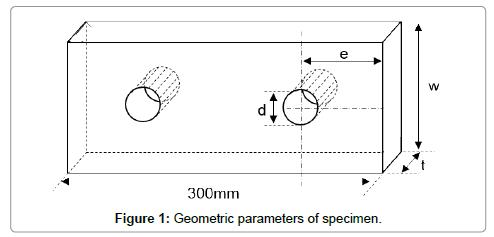 applied-mechanical-engineering-Geometric-parameters