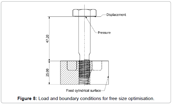 applied-mechanical-engineering-Load-boundary-optimisation