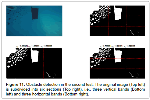 applied-mechanical-engineering-Obstacle-detection