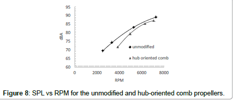 applied-mechanical-engineering-RPM-unmodified