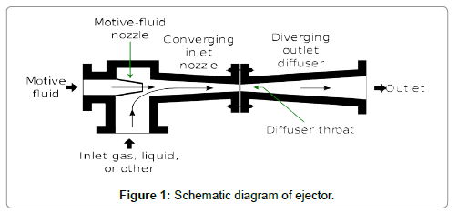 applied-mechanical-engineering-Schematic