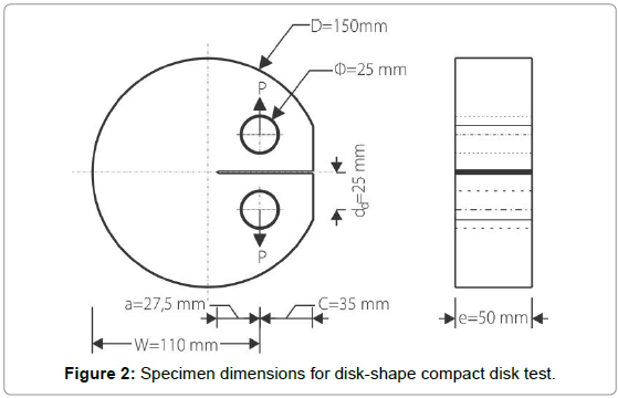 applied-mechanical-engineering-Specimen-dimensions-compact