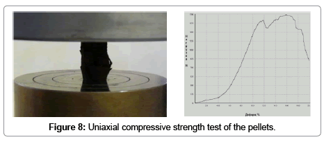 applied-mechanical-engineering-Uniaxial-compressive