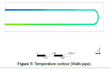 applied-mechanical-engineering-Walls-pipe