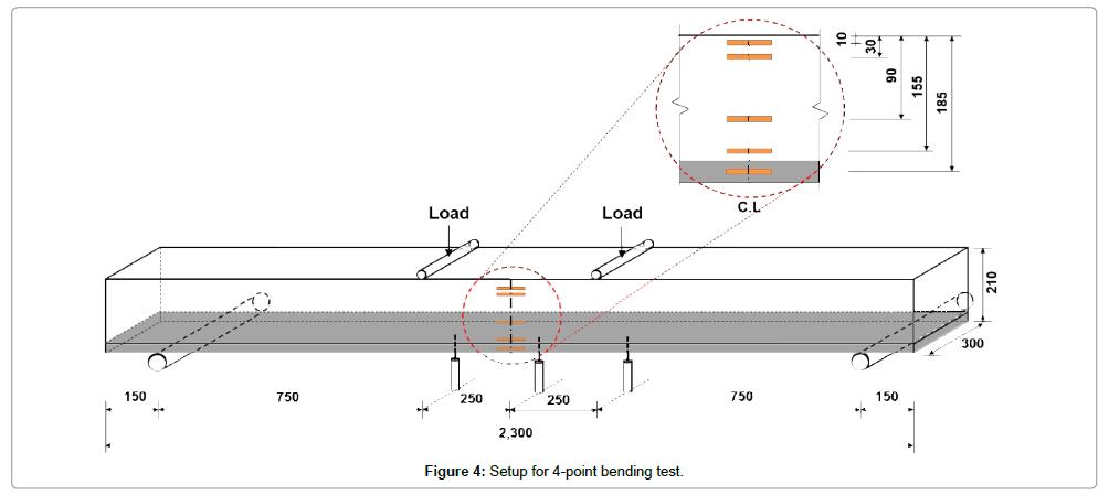 applied-mechanical-engineering-bending-test
