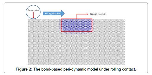 applied-mechanical-engineering-bond-based