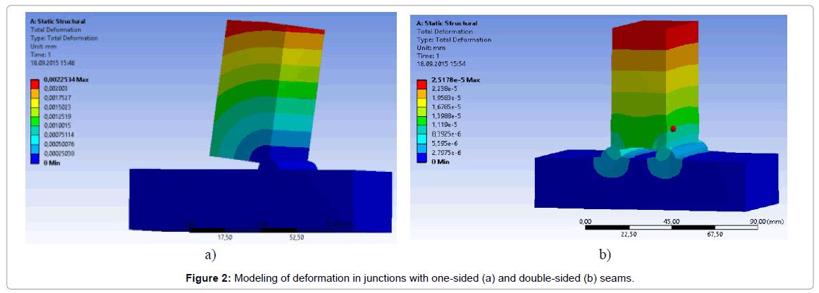 applied-mechanical-engineering-deformation