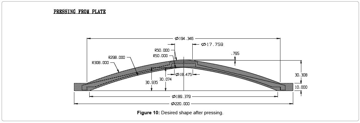 applied-mechanical-engineering-development-Desired-shape