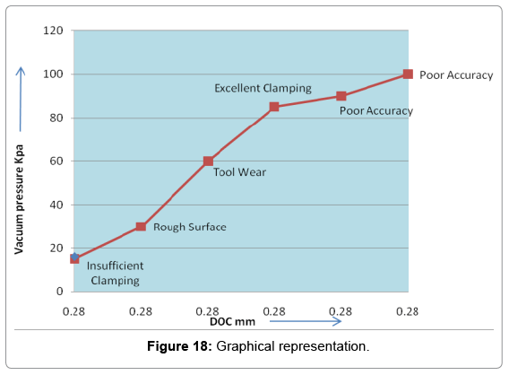 applied-mechanical-engineering-development-Graphical-representation