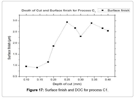 applied-mechanical-engineering-development-Surface-finish