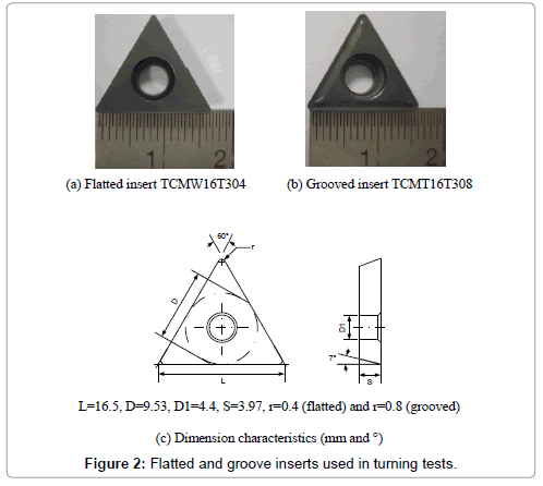 applied-mechanical-engineering-groove-inserts