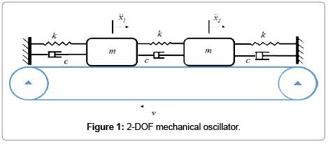 applied-mechanical-engineering-mechanical-oscillator
