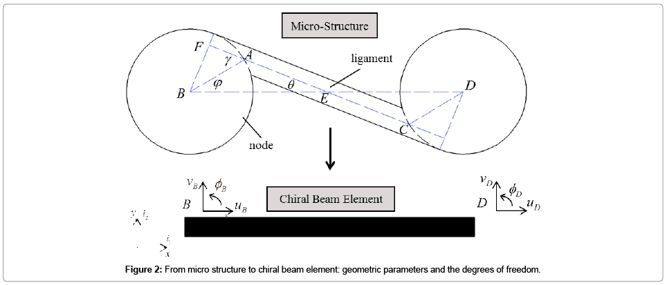 applied-mechanical-engineering-micro-structure