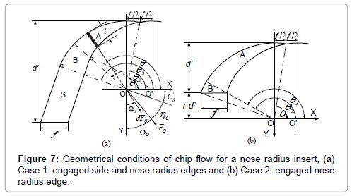 applied-mechanical-engineering-radius-edges