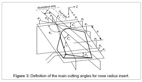 applied-mechanical-engineering-radius-insert