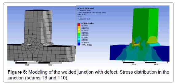 applied-mechanical-engineering-welded-junction
