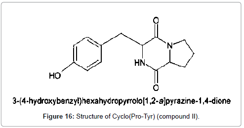 applied-microbiology-Cyclo-Compound