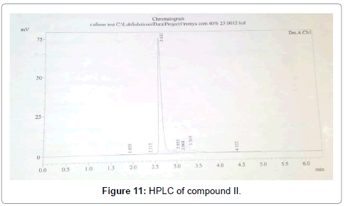 applied-microbiology-HPLC-Compound