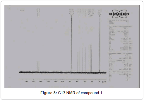 applied-microbiology-NMR-Compound