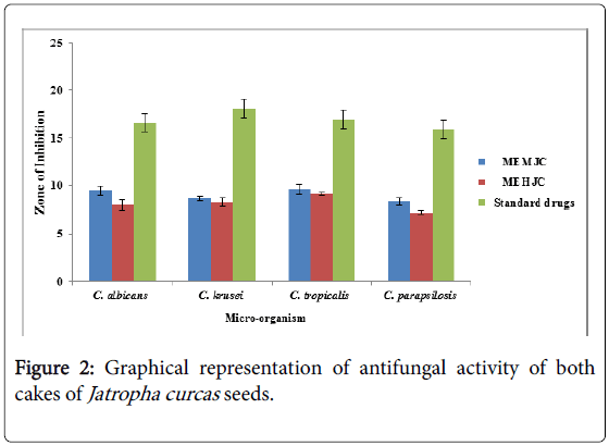 applied-microbiology-antifungal-activity