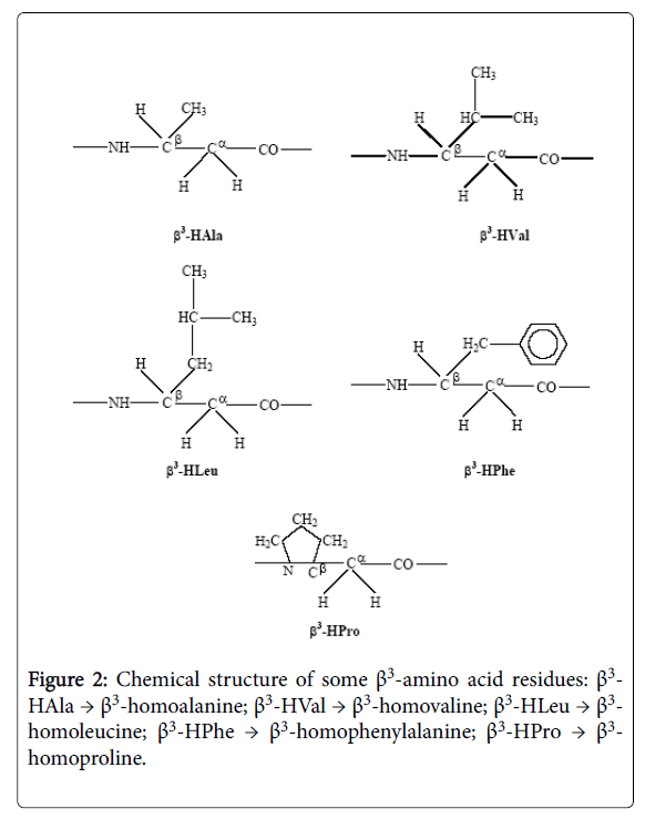 applied-pharmacy-Chemical-structure