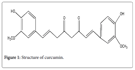 applied-pharmacy-Structure-curcumin