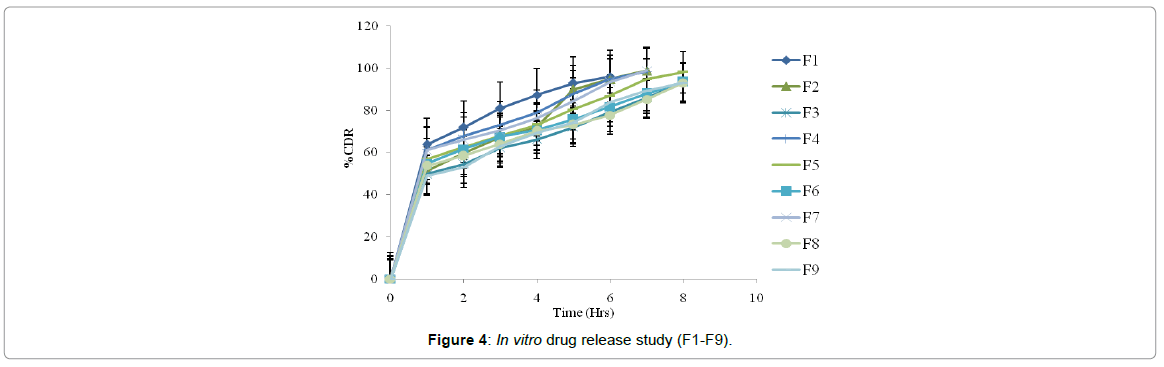 applied-pharmacy-release-study