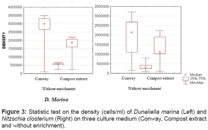 aquaculture-research-development-closterium