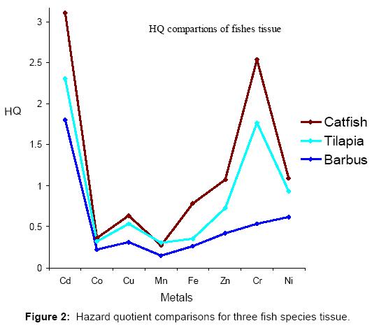 aquaculture-research-development-comparisons