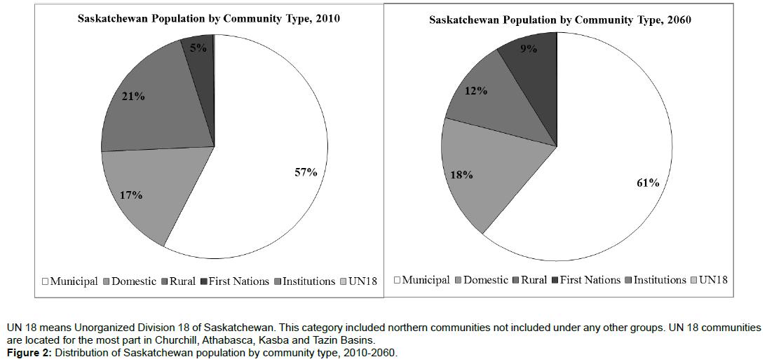 aquaculture-research-development-distribution-community