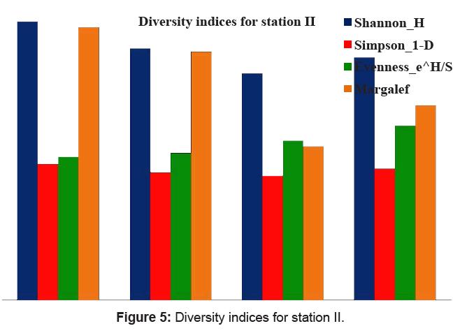 aquaculture-research-development-diversity