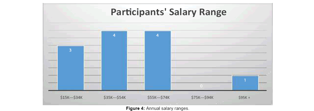arabian-business-management-review-annualsalary