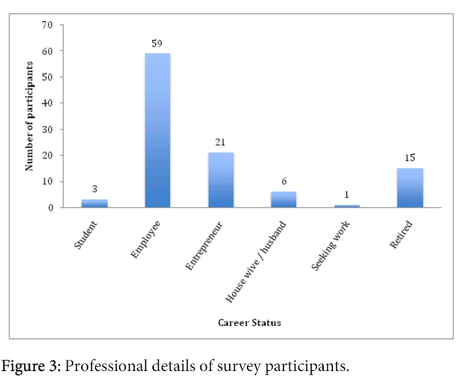 arabian-business-management-review-professiona