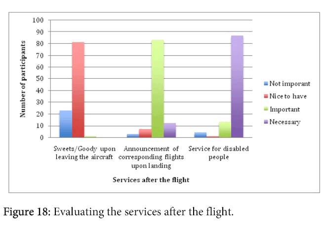 arabian-business-management-review-services