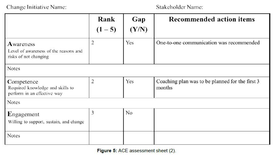 arabian-journal-business-management-assessment-sheet