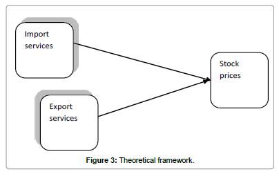 arabian-journal-business-management-review-framework