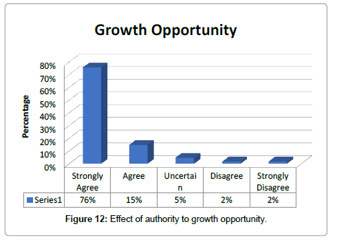 arabian-journal-business-management-review-opportunity