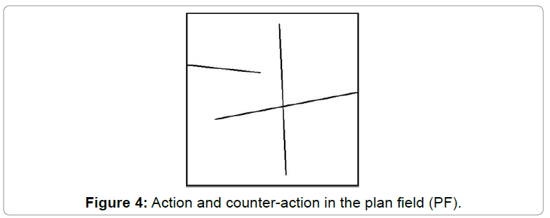 architectural-engineering-action-counter-action