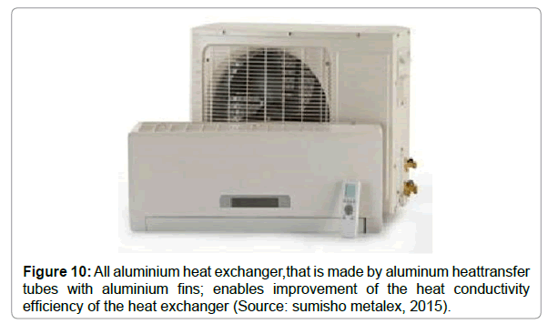 architectural-engineering-aluminium-heat-exchanger