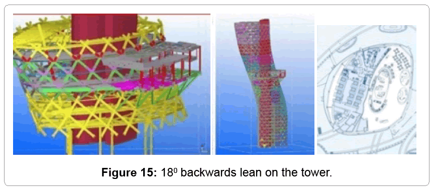 architectural-engineering-backwards-lean-tower