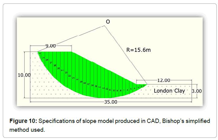 architectural-engineering-bishops-simplified-method