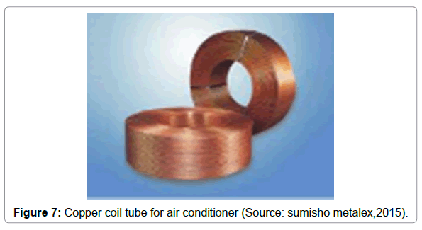 architectural-engineering-copper-coil-tube