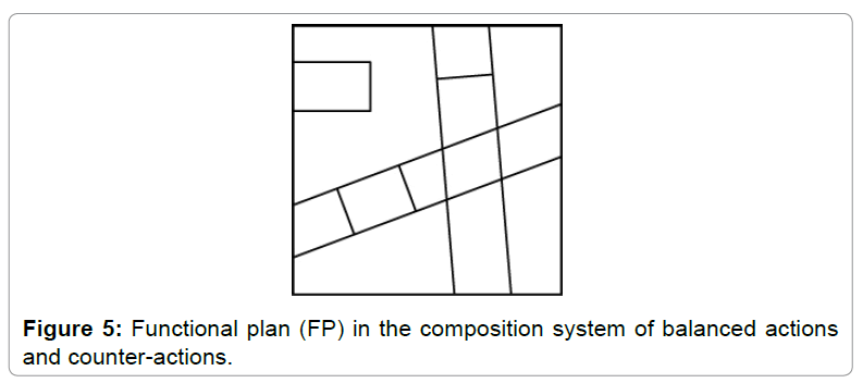 architectural-engineering-functional-plan